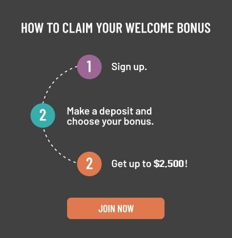 How to Claim Your Bonus