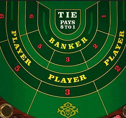 Learn how to play online baccarat!